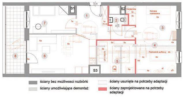 Rysunkowy plan mieszkania z zaznaczonymi pomieszczeniami W czci mieszkania tak poprzesuwano ciany e moe bez przeszkd porusza si po nim osoba na wzku