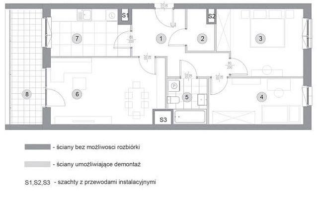 Rysunkowy plan mieszkania Poszczeglne pomieszczenia s opisane cyframi od 1 do 8 ciany dziel si na te z moliwoci rozbirki i bez takiej moliwoci